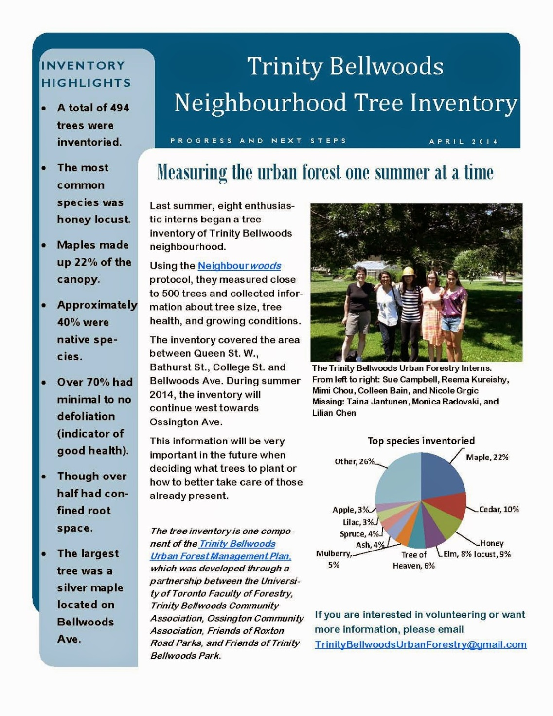 Trinity Bellwoods Urban Forestry Update